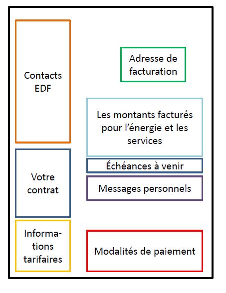 Facture EDF recto